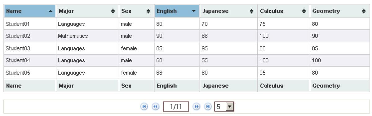 ARI Data Tables, by ari-soft com - Joomla Extension Directory