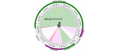 Catholic Liturgy Calendar