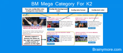 BM Mega Category For K2