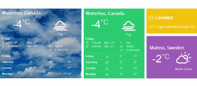 Vina Flat Weather for Joomla