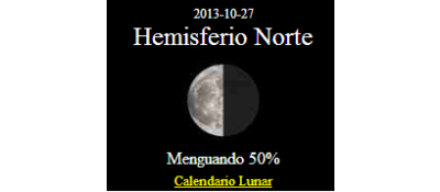Current Moon Information